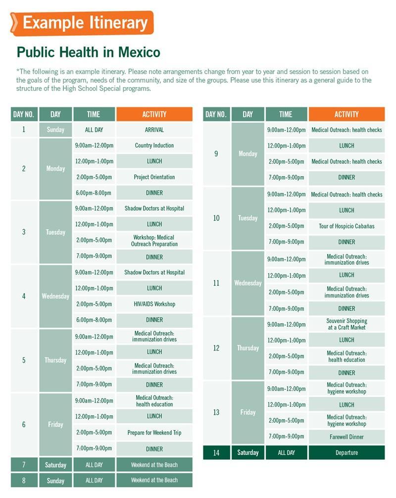 Public Health in Mexico